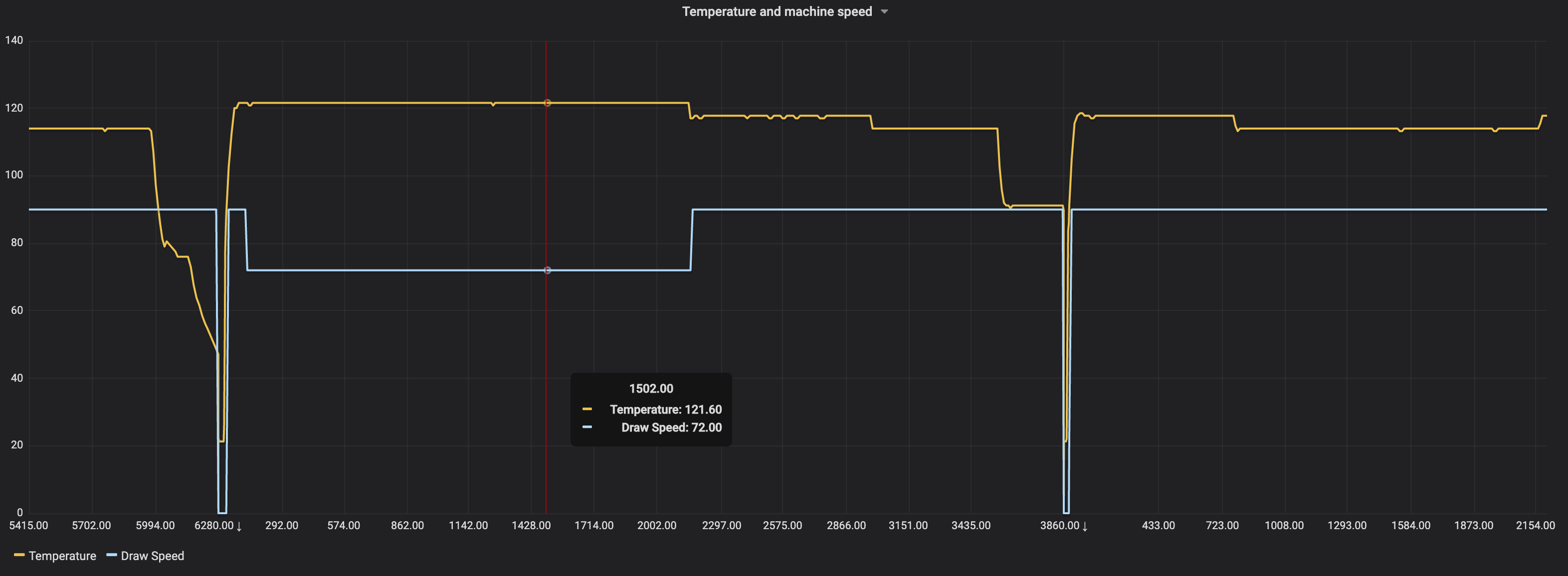 Untimely Grafana Panel Screenshot